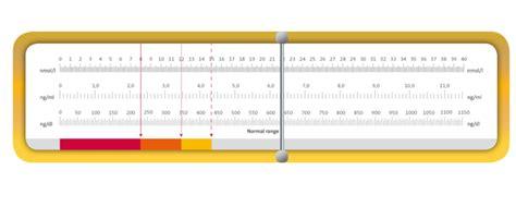 testosterone levels calculator picture 1