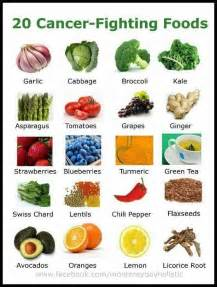 anti cancer diet picture 1