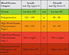 gold reallas and high blood pressure picture 8