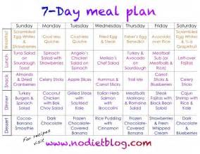 meal plan for weight loss picture 2