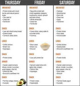Fat burning diet menu picture 3