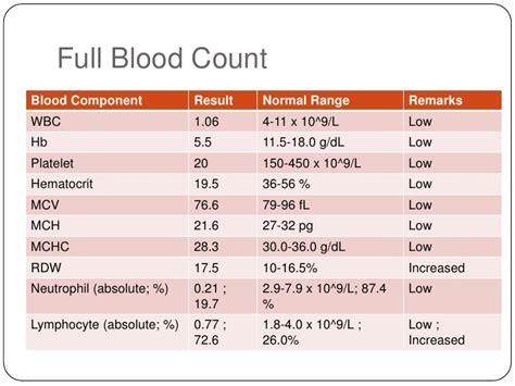 abnormal liver function test result picture 5