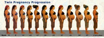 shoktong side effects for 4months pregnant picture 4