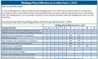 humana medicare prescription plan picture 3