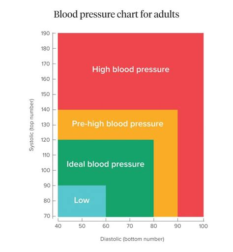 Signs of high blood pressure picture 13