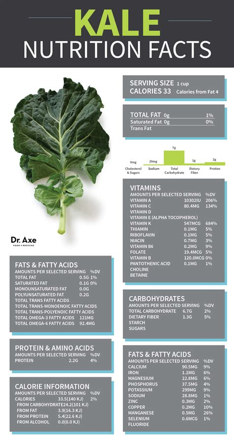 what are the benefits and vitamins of live green of dr. picture 11
