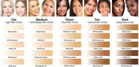 makeup colors skin tones picture 2