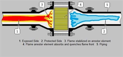 flame suppressor picture 14