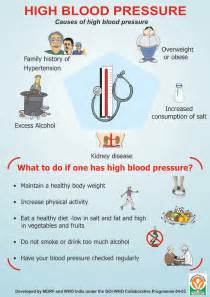 Reasons for high blood pressure picture 2