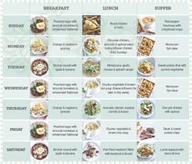 High cholesterol diet foods picture 3