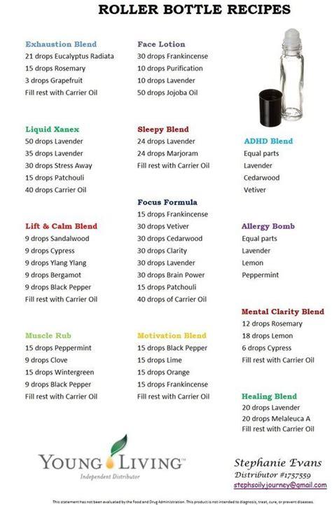 essential oil female recipe blend libido picture 4