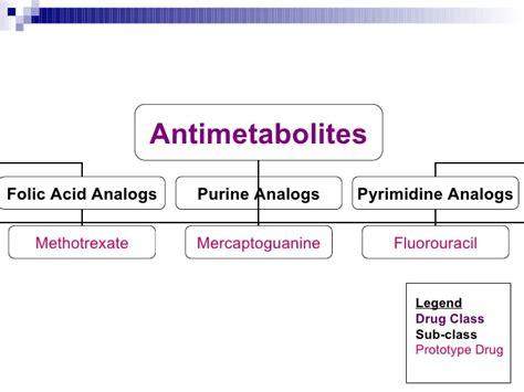 benefits of folic acid folart to ovary picture 6