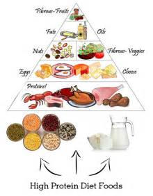 diet foods picture 6