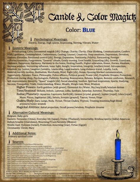 wiccan spell for blood pressure picture 13
