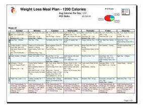 free diabetes weight loss plan picture 5