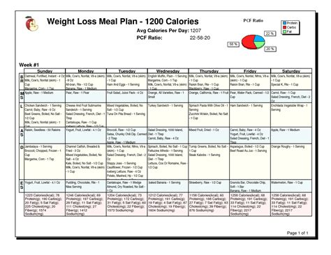 free weight loss plans picture 15