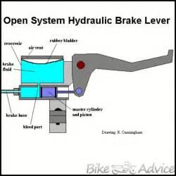 installation procedure of pneumatic bladder picture 7