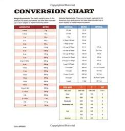 baking yeast conversion chart picture 1