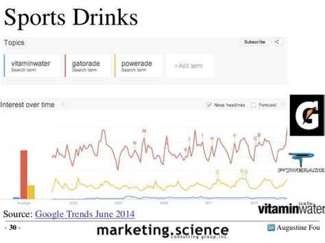 herbal business trends picture 2