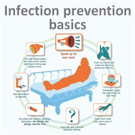 health care role in infection control picture 7