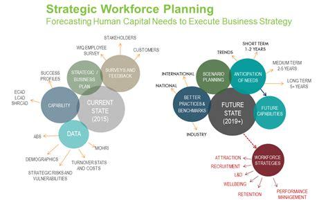 flexible health plan picture 15