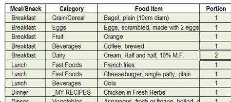 diabetics calorie count picture 17