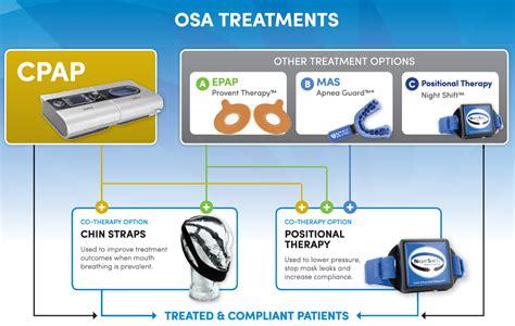 oklahoma sleep apnea treatment picture 9