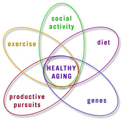 aging health recommended picture 9