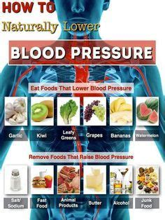 live lean formula and high blood pressure picture 6