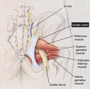 psis pain treatment picture 11