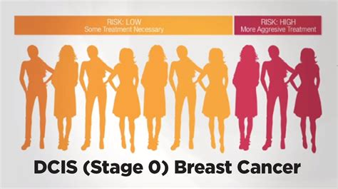 what is stage 8 cancer picture 9