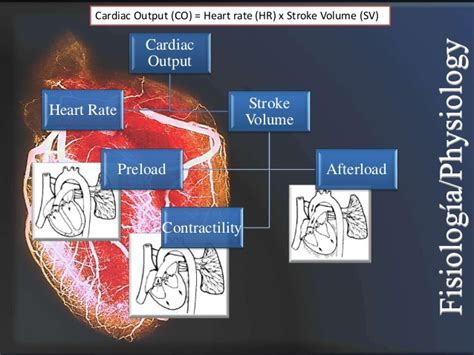 What is the diference of blood pressure for picture 6