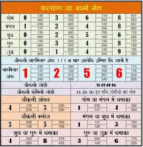 matka tips picture 5