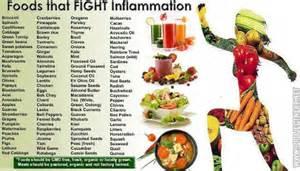 bodybuilding diet picture 5