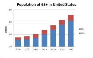aging population solution picture 9