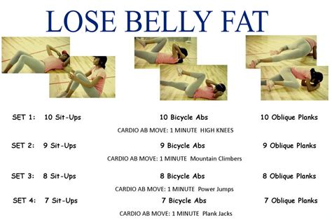 how to get rid of belly fat and picture 2