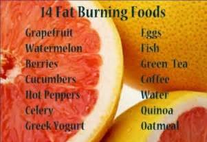 burning fat picture 1