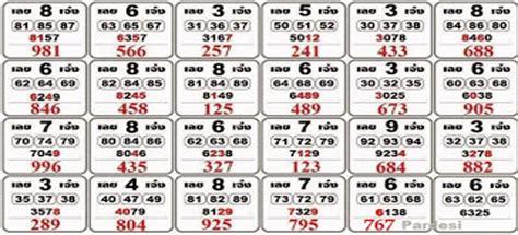 kalyan me 4 ank open to close nikalne ka formula picture 20