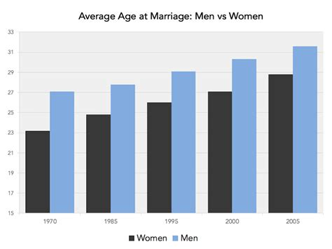 marriage and aging picture 14
