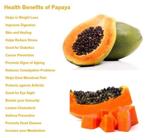 aminoacid papaya weight loss picture 13