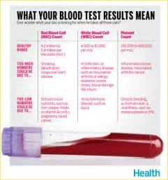 how to interpret testosterone blood test results picture 10