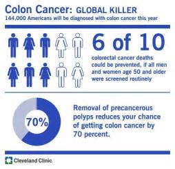 colon cancer in black women picture 11