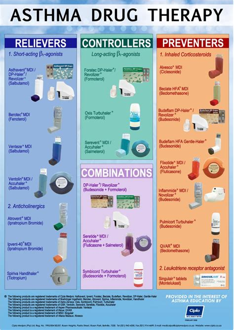 Name of blood pressure medications picture 10