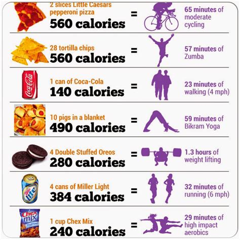 weight loss fact picture 5