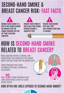 second hand smoke facts picture 3