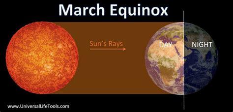 where to buy equinox cream picture 13
