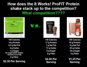 ultimate weight loss product picture 1