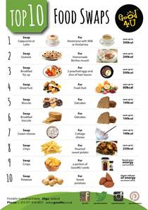 la weight loss product list picture 13