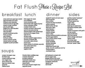 fat flush 1 day diet recipe picture 1