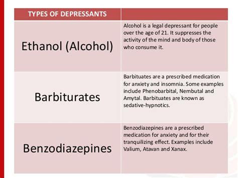 depressants picture 2